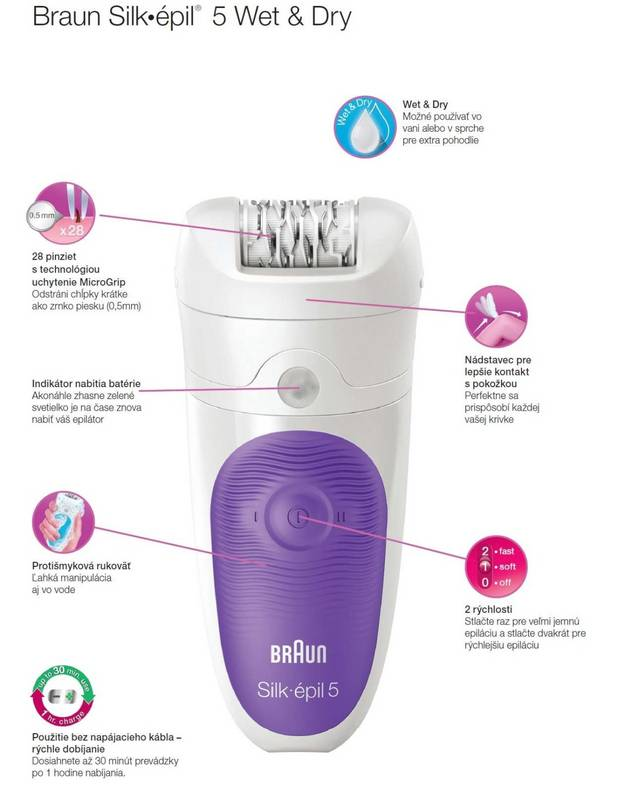 BRAUN SILK EPIL 5 5 - 511 WET AND DRY  97b3f4913c