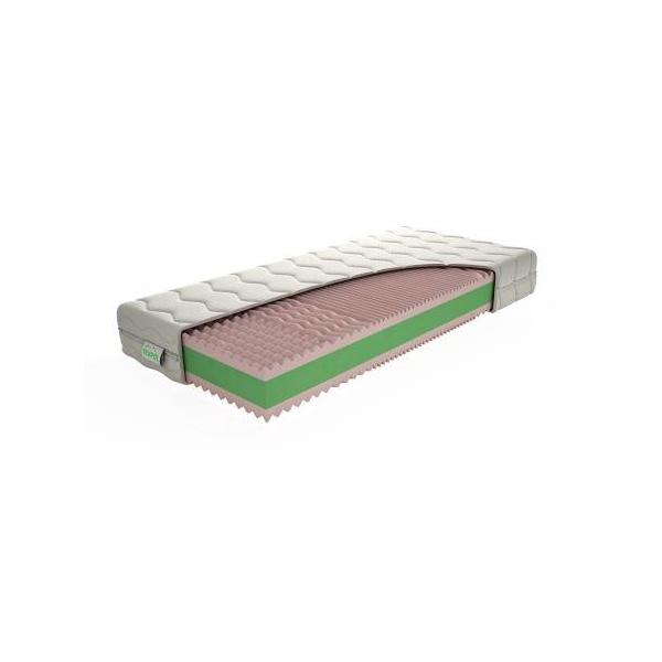 Sendvičový matrac VEGA 195 x 90 cm Bamboo
